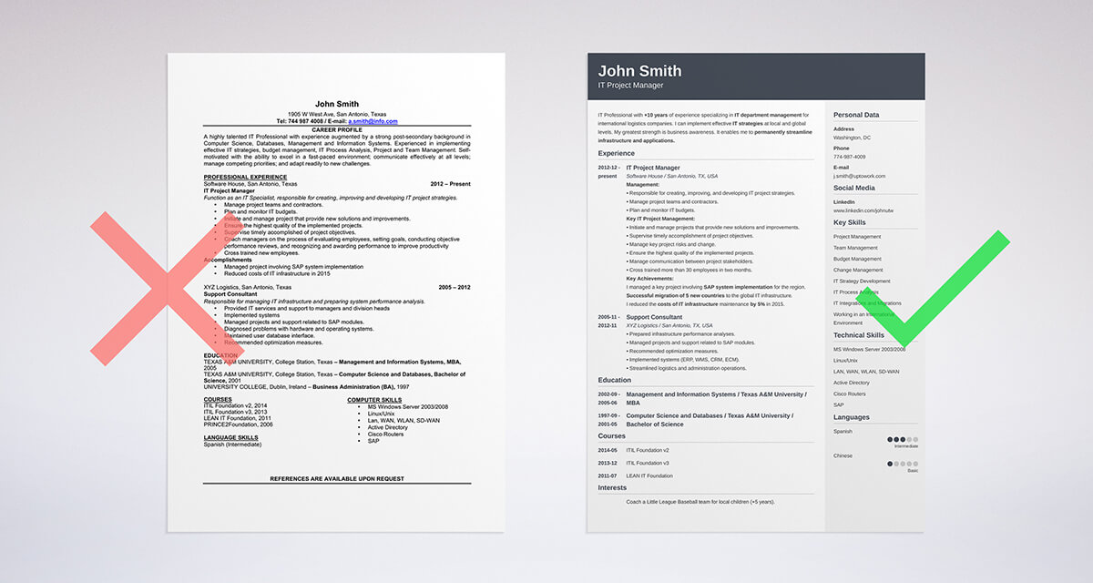 Image result for Zety Resume Builder
